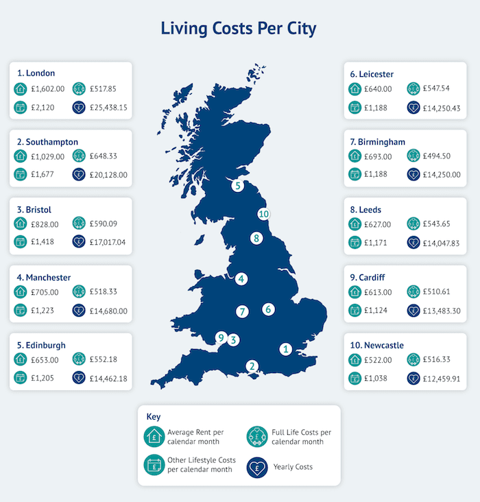 People in Newcastle have the most disposable income in the UK - and the lowest living costs I Love Newcastle